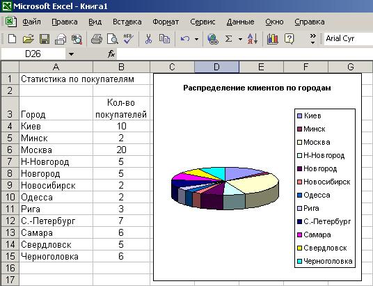 Статистика программа как сделать